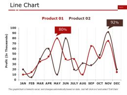 Line Chart Presentation Powerpoint Example