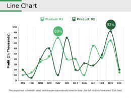 Line Chart Presentation Visuals