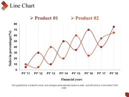 Line Chart Sample Of Ppt