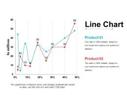 Line Chart Sample Of Ppt Presentation