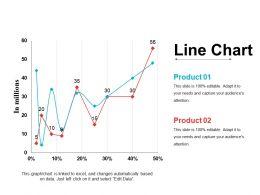 Line Chart Sample Of Ppt Presentation