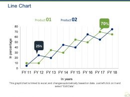 Line Chart Sample Presentation Ppt