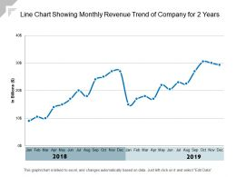 Line Chart Showing Monthly Revenue Trend Of Company For 2 Years