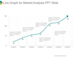 Line Graph For Market Analysis Ppt Slide