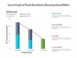 Line Graph Of Task Burndown Showing Ideal Effort