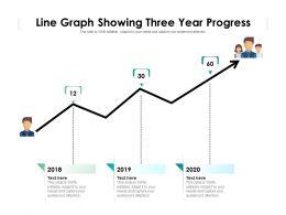 Line Graph Showing Three Year Progress