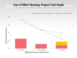 Line Of Effort Showing Project Task Graph