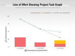 Line Of Effort Showing Project Task Graph