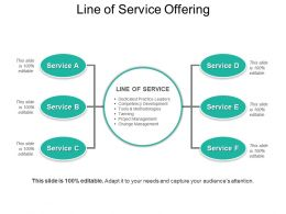 Line Of Service Offering Powerpoint Images