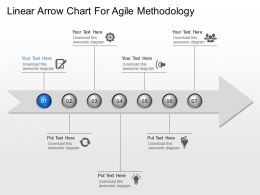 Linear Arrow Chart For Agile Methodology Powerpoint Template Slide