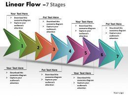 Linear Arrow Process 7 Stages 26
