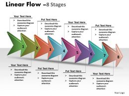 Linear Arrow Process 8 Stages 17