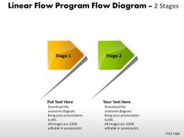 Linear Arrow Program Flow Diagram 2 Stages Sample Charts Vision Powerpoint Slides