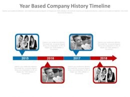 Linear Arrow Timeline Year Based Company History Timeline Powerpoint Slides