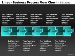 Linear Business Process Flow Chart 9 Stages Electrical Schematic Symbols Powerpoint Templates