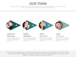 Linear Chart For Social Media Team Management Powerpoint Slides