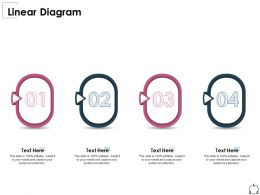 Linear Diagram Audiences Attention Ppt Powerpoint Presentation Visual Aids Inspiration