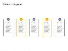 Linear Diagram Customer Retention And Engagement Planning Ppt Powerpoint Example