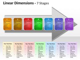 Linear Dimensions 7 Stages 28