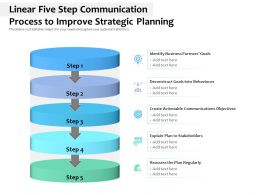 Linear Five Step Communication Process To Improve Strategic Planning