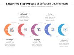 Linear Five Step Process Of Software Development