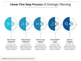 Linear Five Step Process Of Strategic Planning