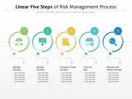 Linear Five Steps Of Risk Management Process