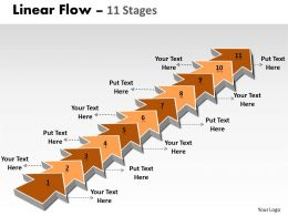 Linear Flow 11 Stages 11