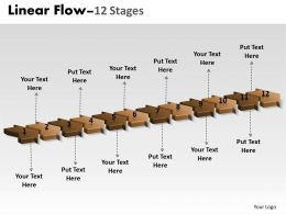 Linear Flow 12 Stages 4
