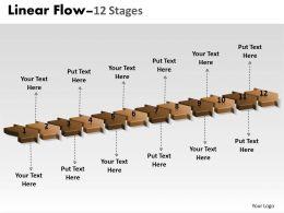 linear_flow_12_stages_4_Slide01