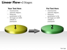 Linear Flow 2 Stages 22