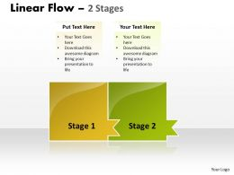 Linear Flow 2 Stages 29