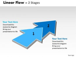 Linear Flow 2 Stages 2 28