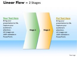 Linear Flow 2 Stages 2 32