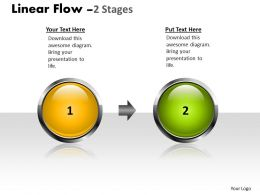 Linear Flow 2 Stages 30