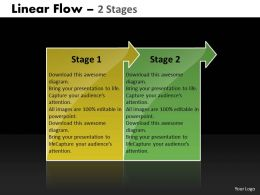 Linear Flow 2 Stages 31