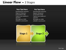 Linear Flow 2 Stages 37