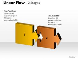 Linear Flow 2 Stages 38
