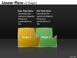 Linear Flow 2 Stages 3 33