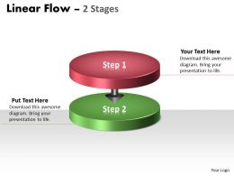 Linear Flow 2 Stages 9