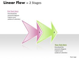Linear Flow 2 Stages Style 1 35