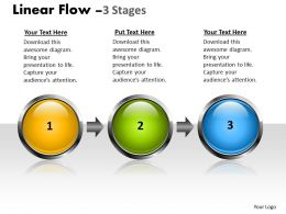 Linear Flow 3 Stages 16