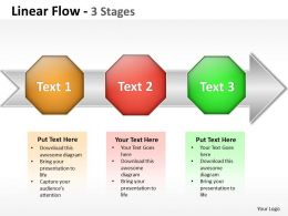 Linear Flow 3 Stages 17