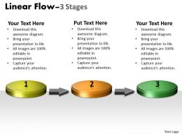 Linear Flow 3 Stages 21