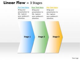 Linear Flow 3 Stages 2 38