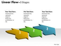 Linear Flow 3 Stages 35