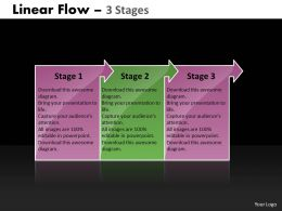 Linear Flow 3 Stages 37