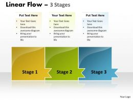 Linear Flow 3 Stages 39