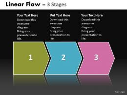 Linear Flow 3 Stages 45