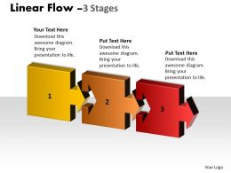 Linear Flow 3 Stages 48